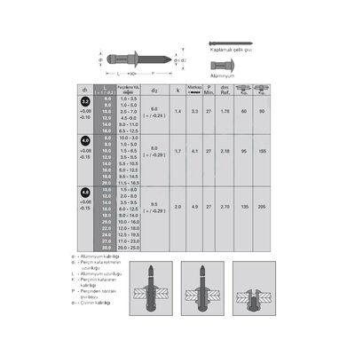 Çetin Kraft 3.2X14 Multigrip Alüminyum/Çelik Pop Perçin ASMG-3214 1000 Adet Civtec