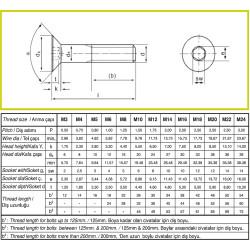Civtec M6X16 Din 7991 10.9 Havşa Baş İmbus Cıvata Beyaz 250 Adet - Thumbnail