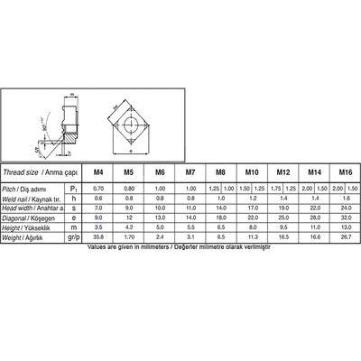 Çetin M8 Din 928 4K (Dört Köşe)e Kaynak Somunu Beyaz 100 Adet Çetin