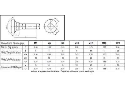 Civtec 7/16X50 Nf Bıçak Cıvatası Demir Siyah 1 Kg Civtec