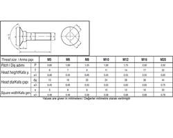 Civtec 7/16X50 Nf Bıçak Cıvatası Demir Siyah 1 Kg - Thumbnail