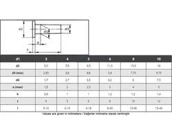 Civtec Din 660 4X6 Düz Başlı DB Perçin Siyah 1 Kg - Thumbnail