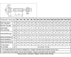 Civtec M10X40 Din 912 A4 Paslanmaz Inox İmbus Cıvata 10 Adet - Thumbnail