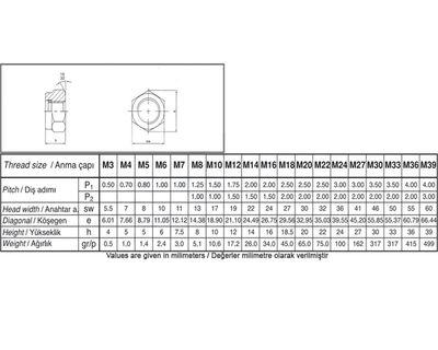 Civtec M18 Din 985 Fiberli Çelik Somun 10Klt Beyaz 20 Adet Civtec