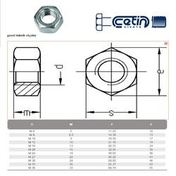 Civtec M27 Din 934 A4-80 Paslanmaz Inox Altı Köşe Somun 1 Adet - Thumbnail