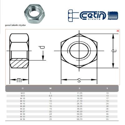 Civtec M3 Din 934 Altı Köşe Somun Çelik Beyaz 1000 Adet Civtec