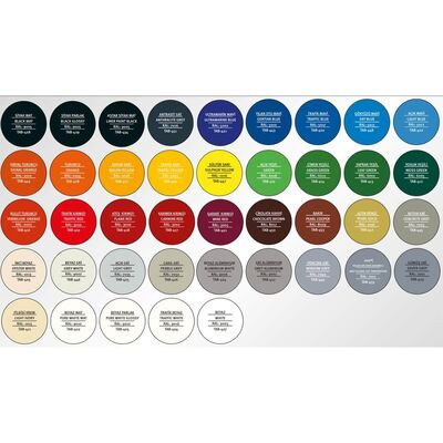 Selsil Rainbow Colors - Sprey Boya RAL5002 Ultramarin Mavi 400ml Selsil
